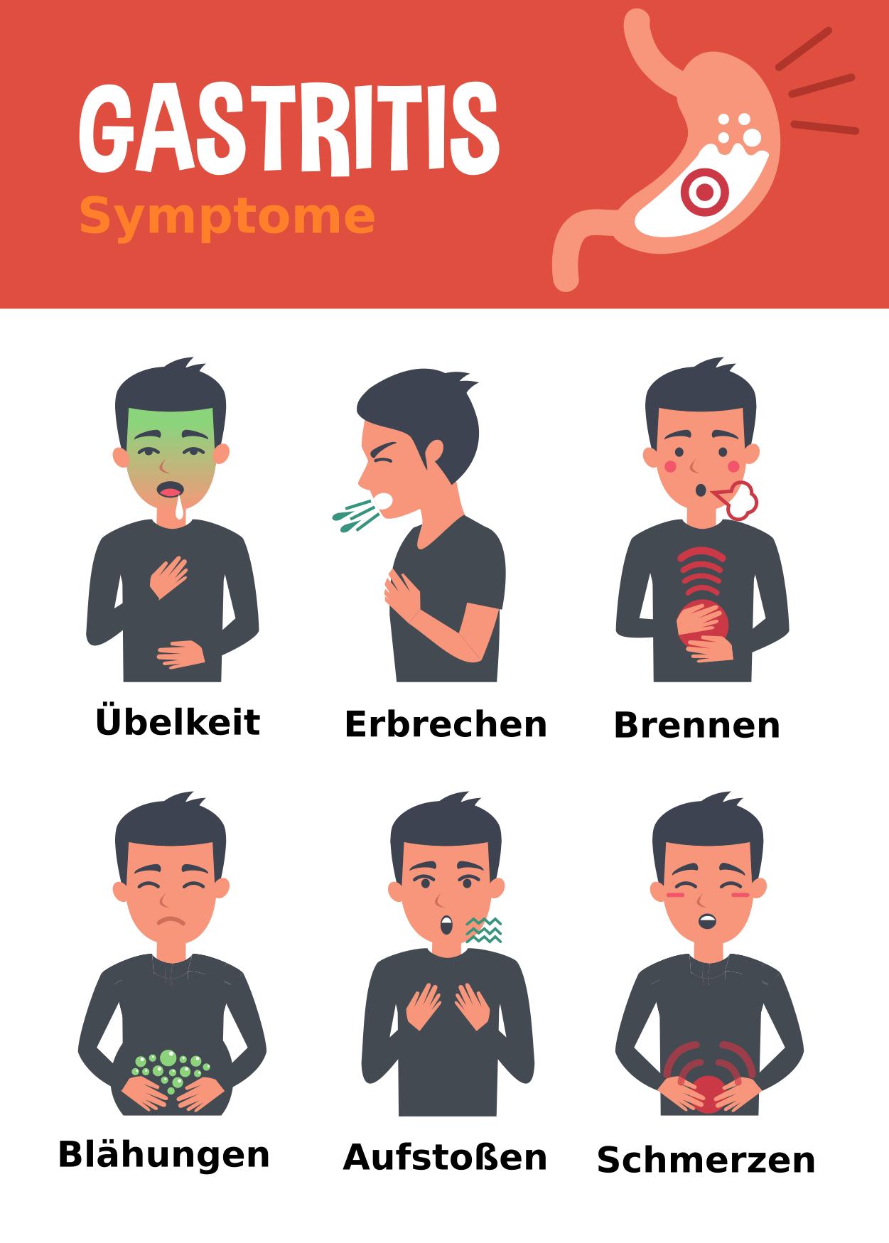 Gastritis Symptome